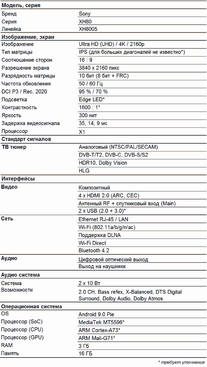 Sony KD-43XH8005 характеристики