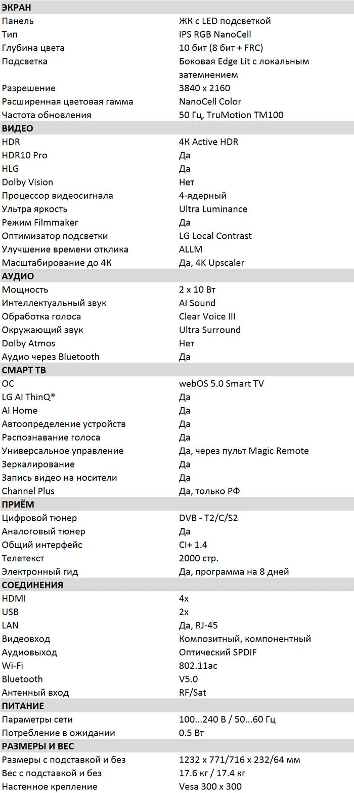 Характеристики NANO806