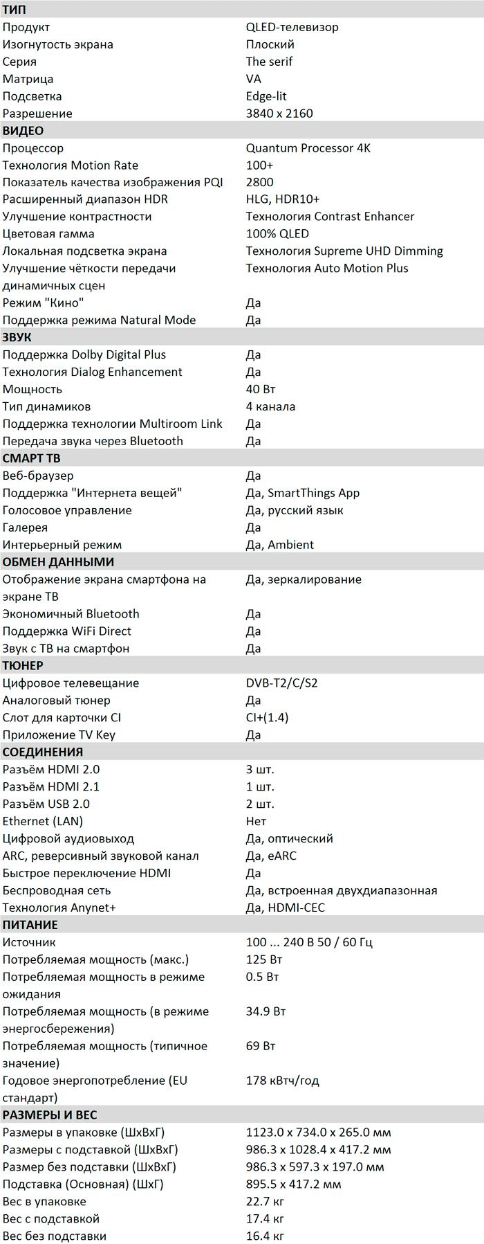 Характеристики LS01T