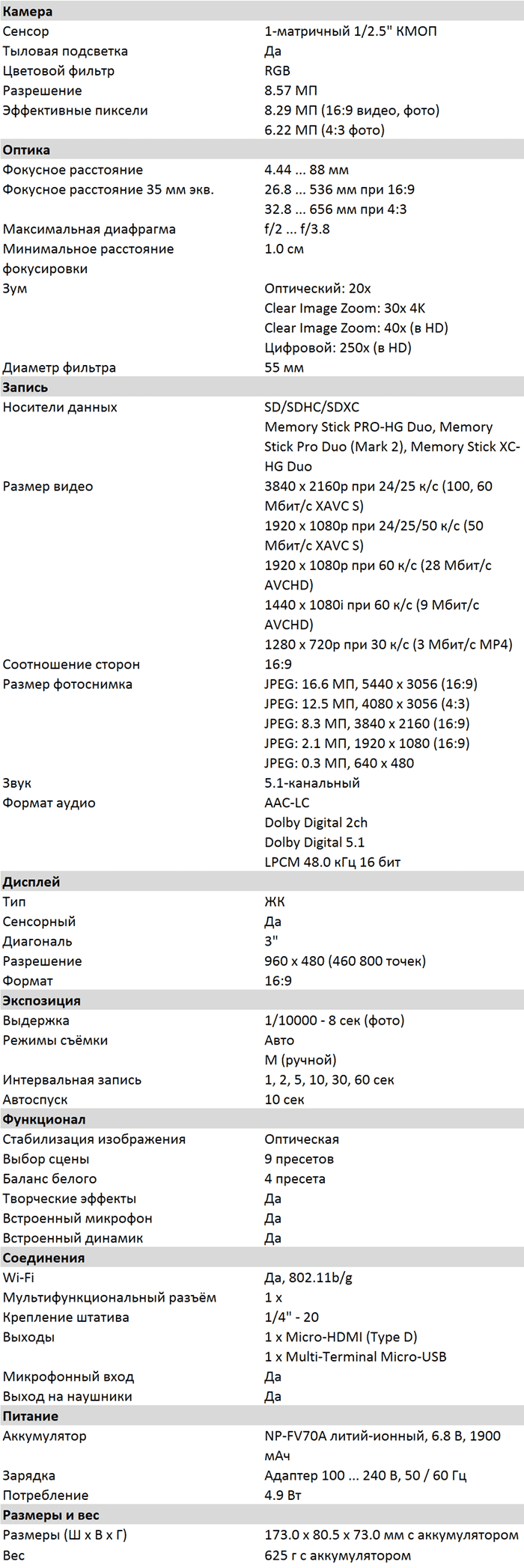 Характеристики AX43