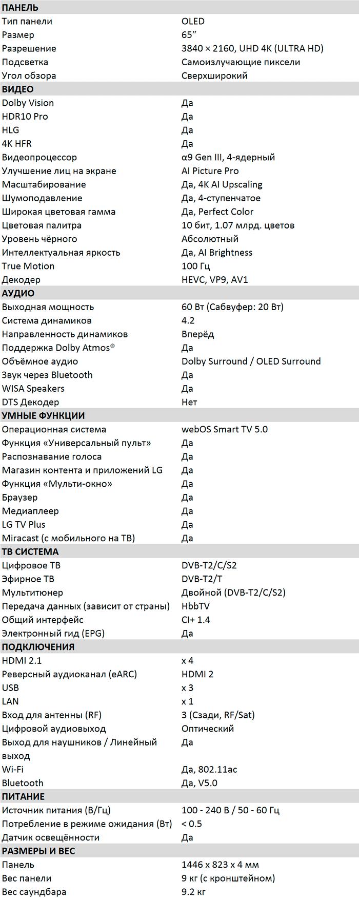 Характеристики OLED WX