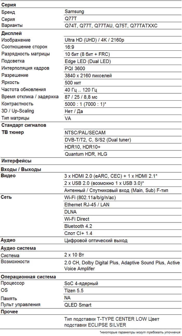 Samsung Q77TAU характеристики