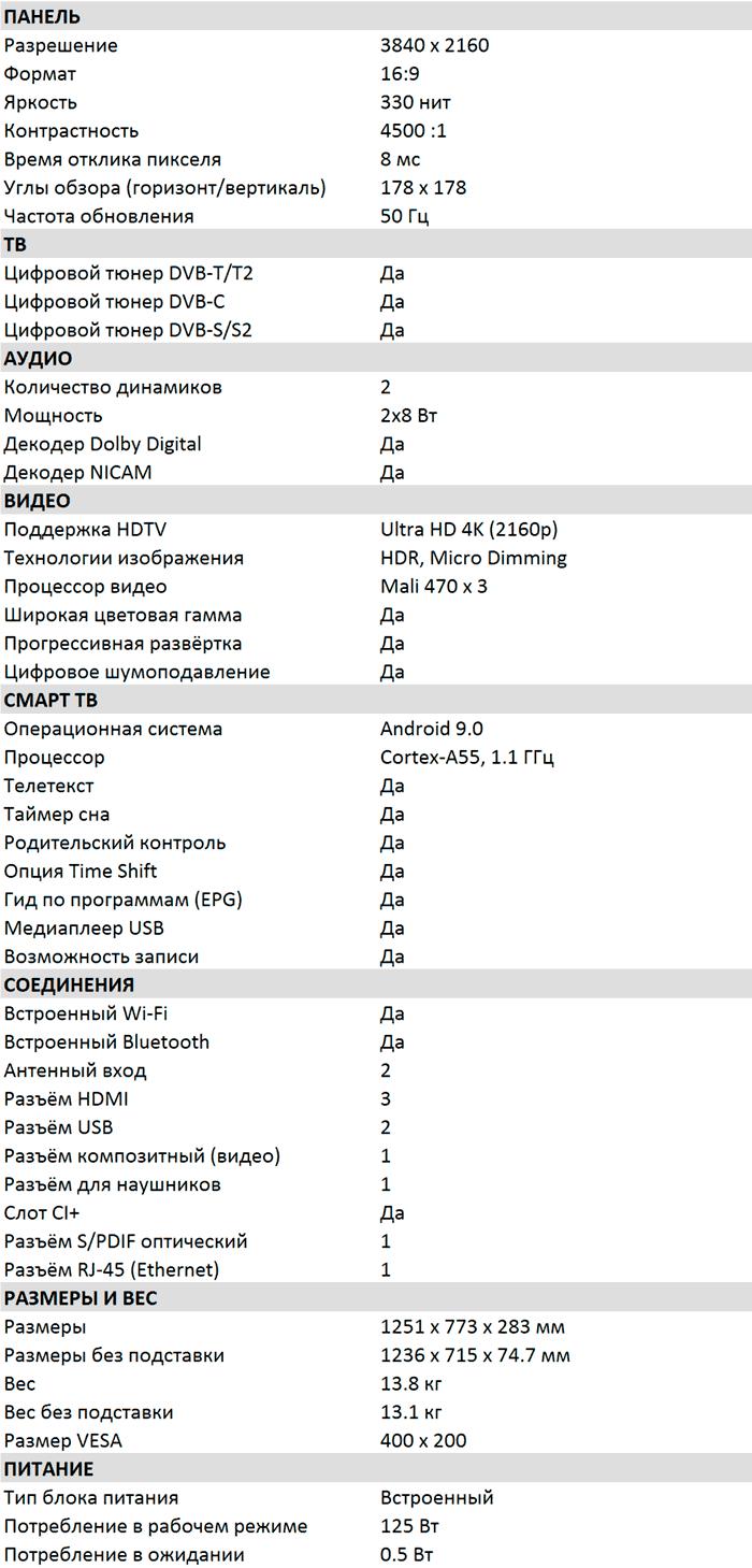 Характеристики P8SUS