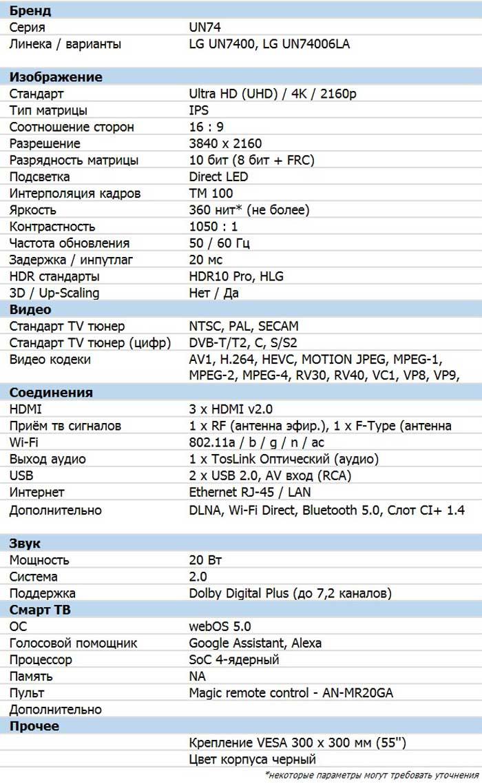 Характеристики UN74006