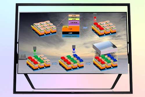 Дата начала продаж Micro-LED телевизоров - 2021 год