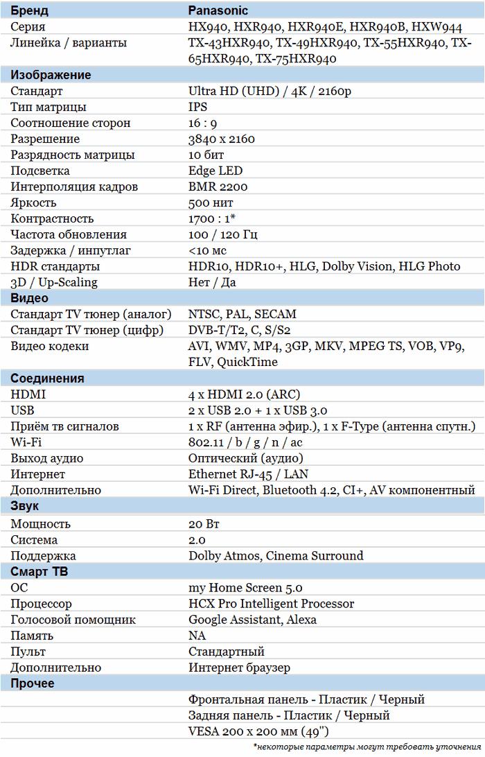 Panasonic HXR940 характеристики