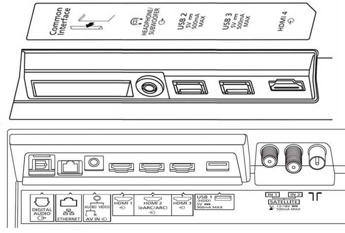 Panasonic TX-55HZR980 интерфейсы