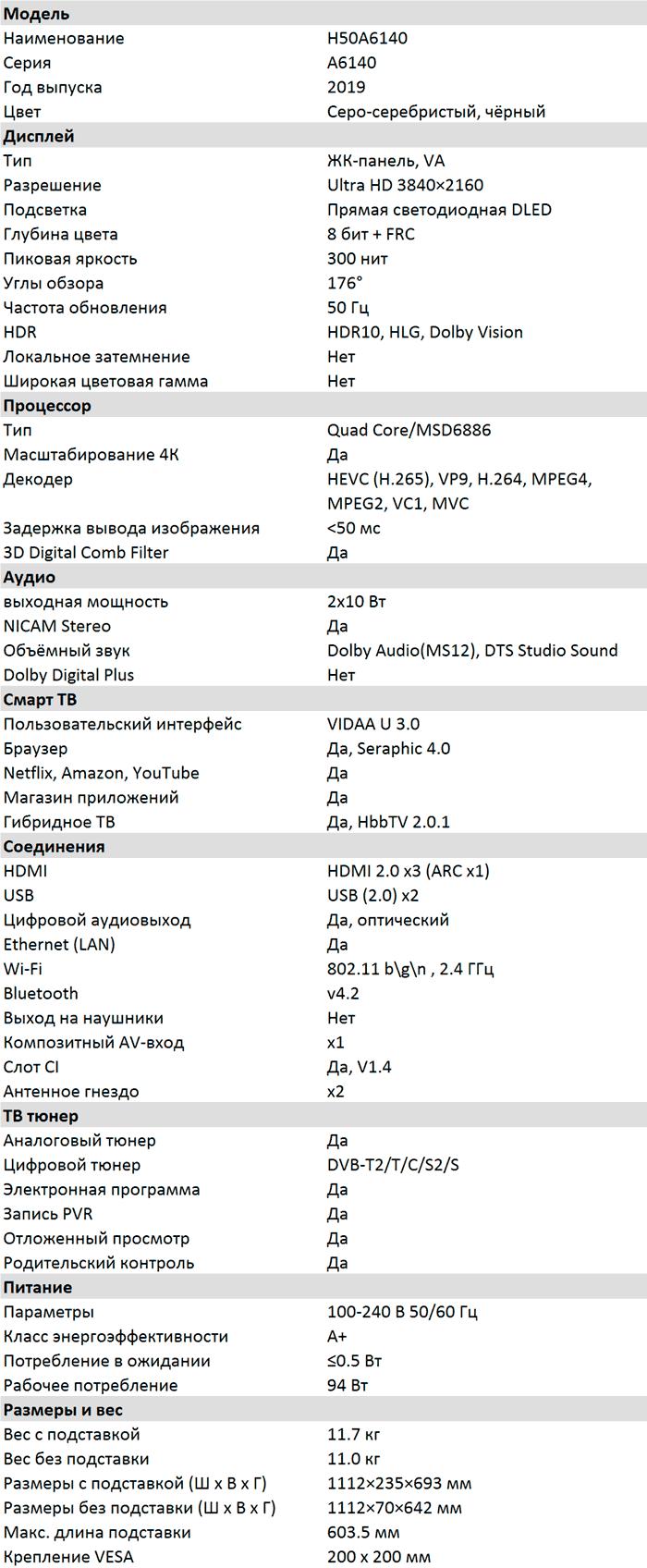 Характеристики A6140