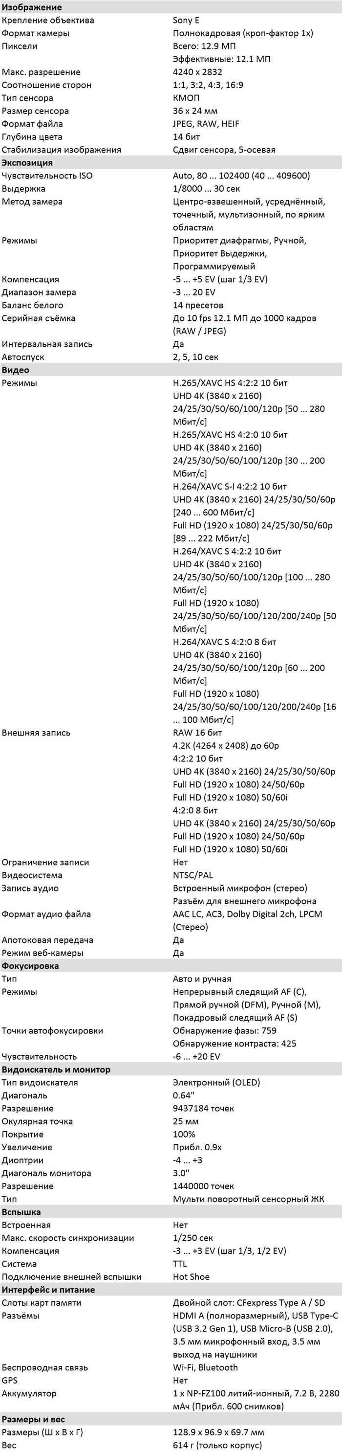 Характеристики A7S III