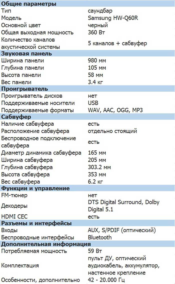 Характеристики HW-Q60T