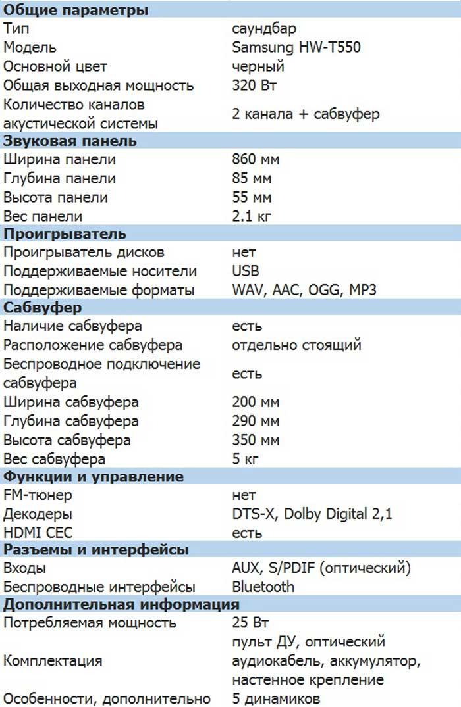 Характеристики HW-T550