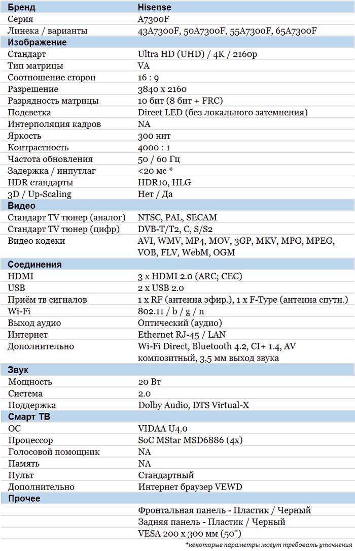 Hisense A7300F характеристики