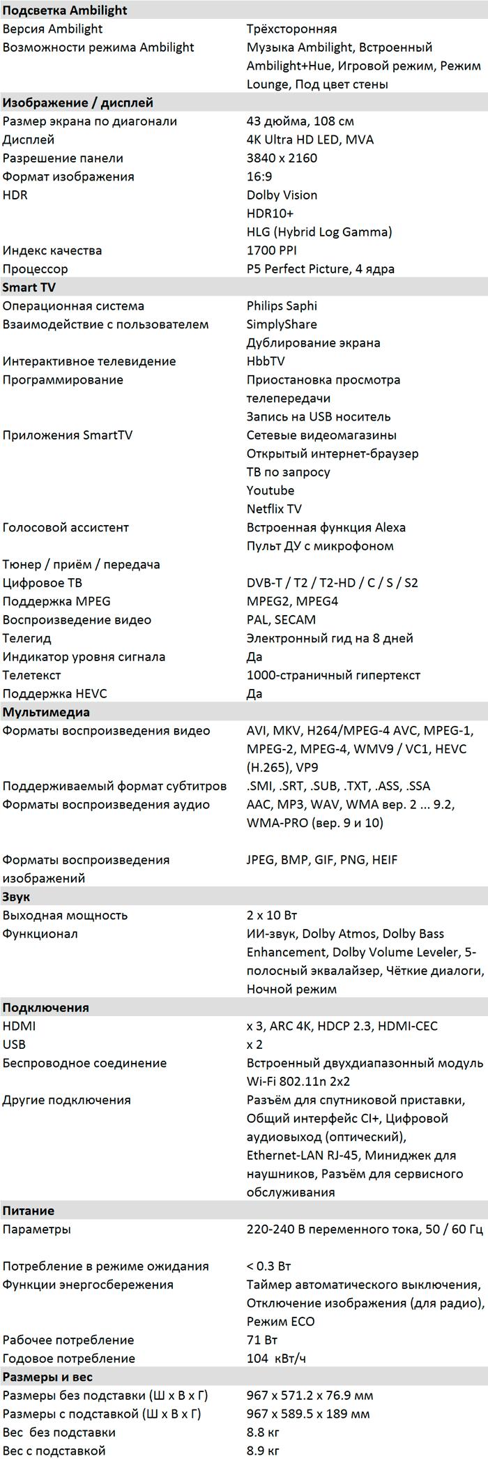 Характеристики PUS7805