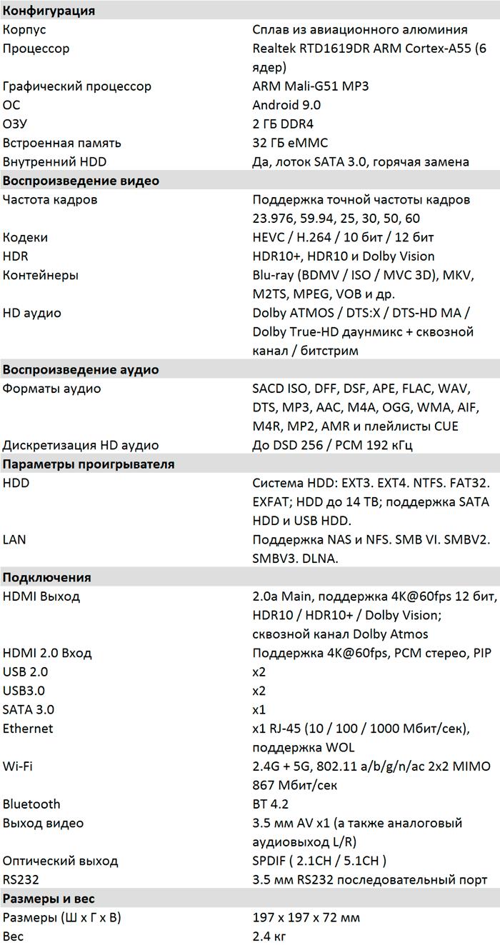 Характеристики Z10 Pro