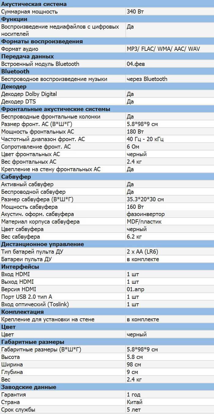 Характеристики HW-T650