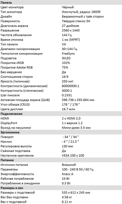 Характеристики CQ27G1