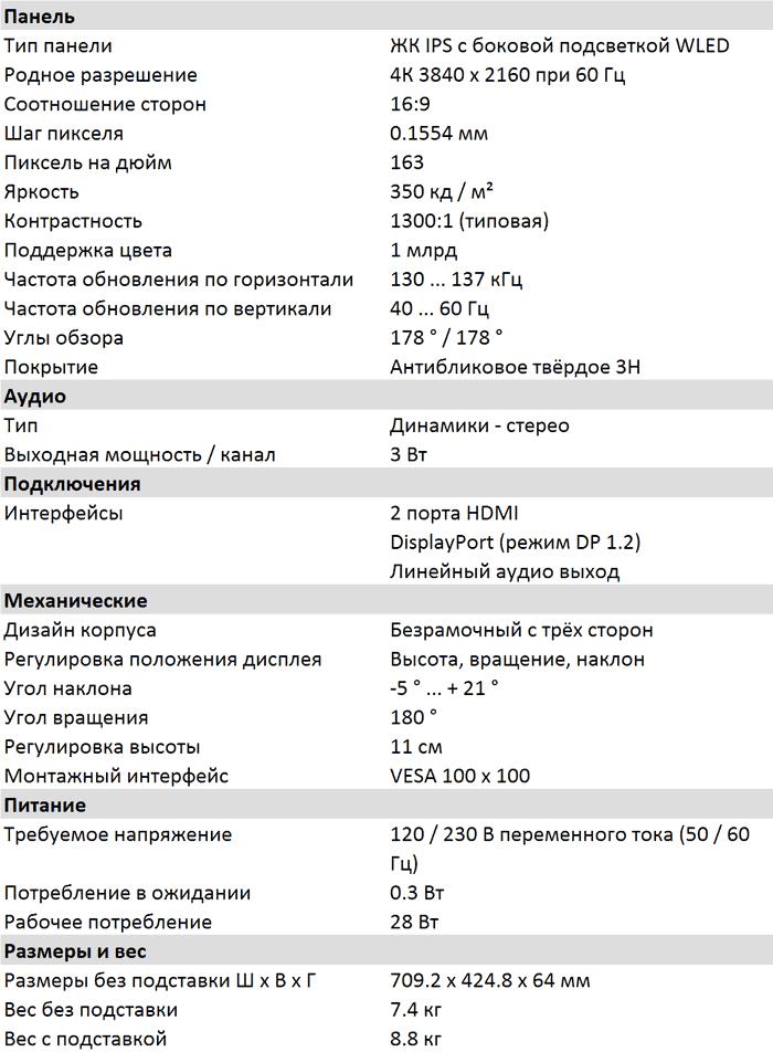 Характеристики S2721QS