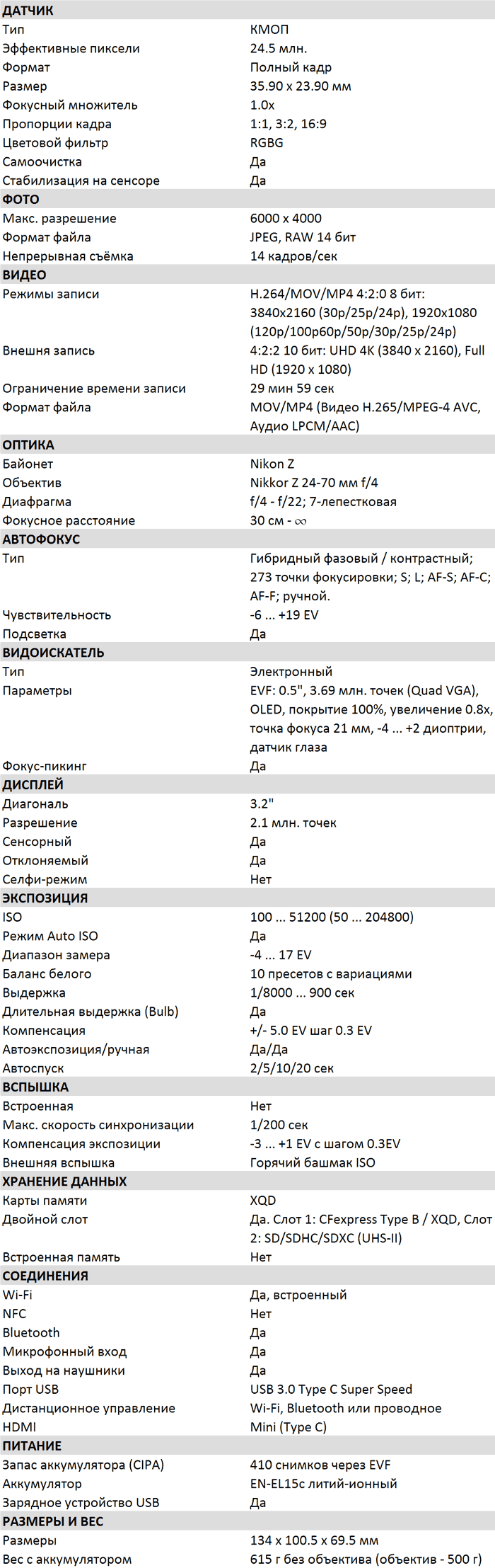 Характеристики Z6 II