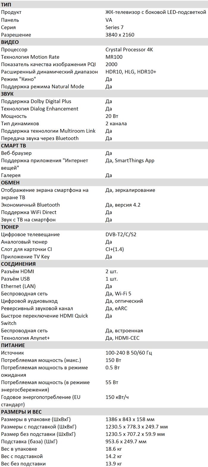 Характеристики TU7097