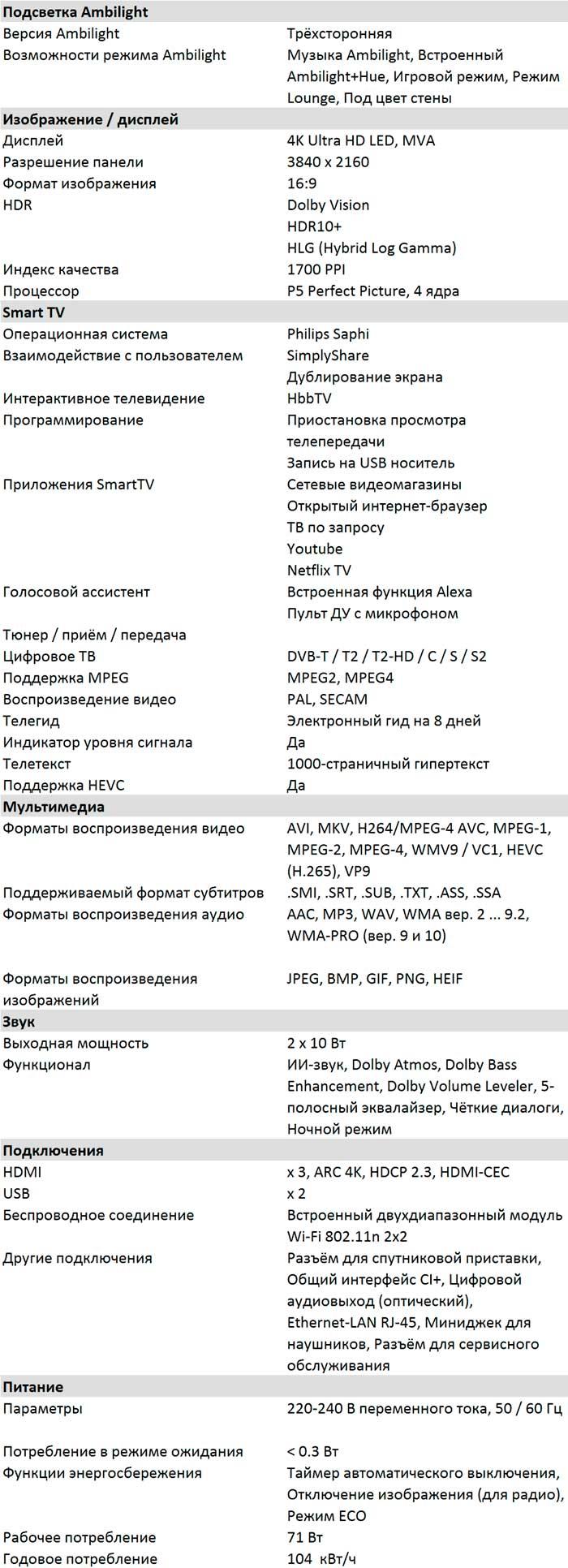 Характеристики PUS7855
