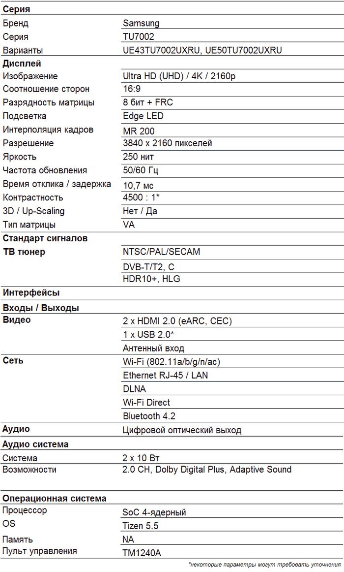 Samsung TU7002 характеристики