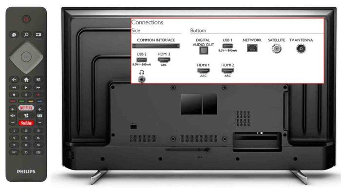 Philips PUS7605 интерфейсы