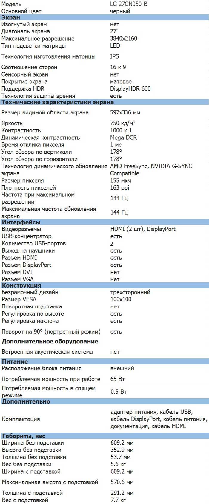 Характеристики 27GN950