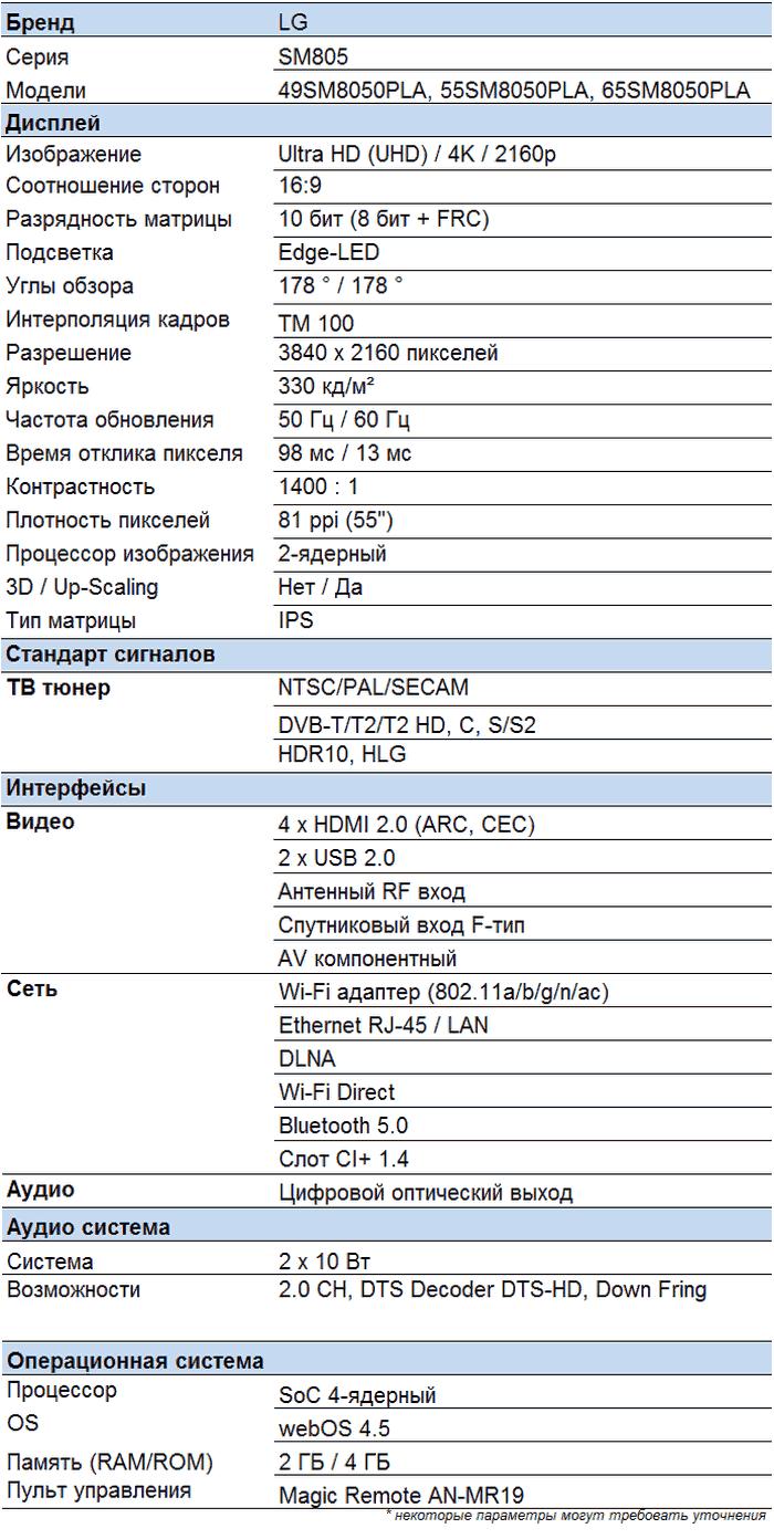 LG SM8050 характеристики