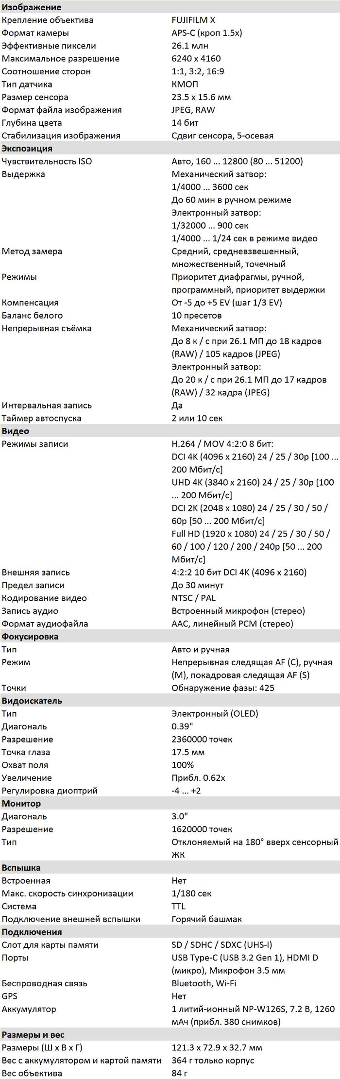 Характеристики X-E4