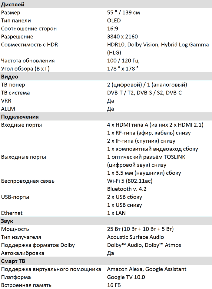 Характеристики Sony A80J
