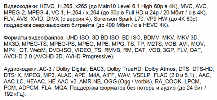 Zappiti Pro 4K HDR форматы
