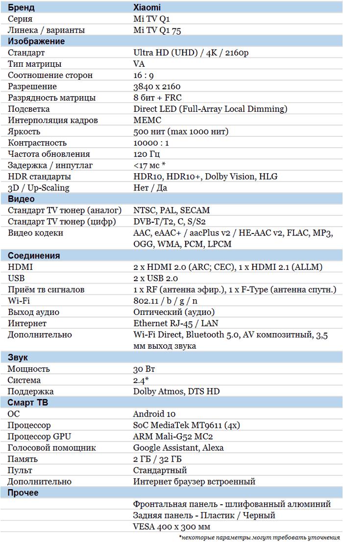 Xiaomi Mi TV Q1 характеристики