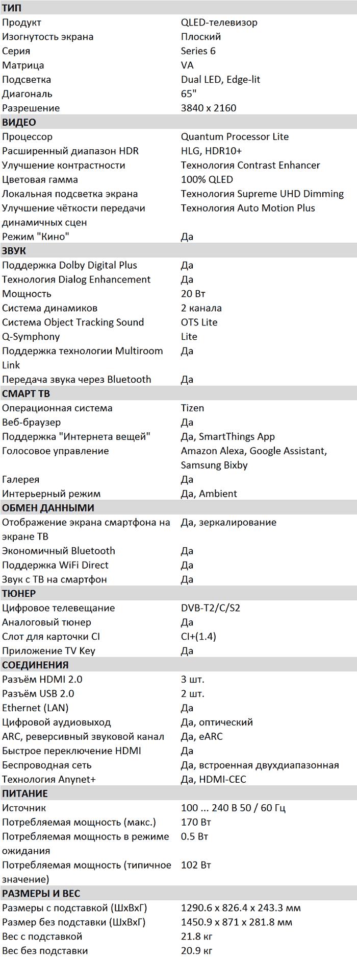 Характеристики Q60A