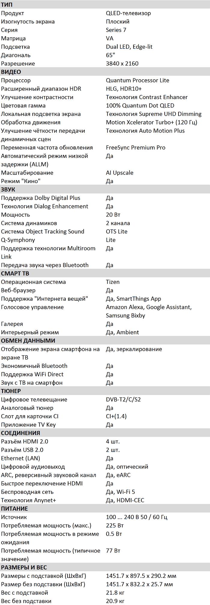 Характеристики Q70A