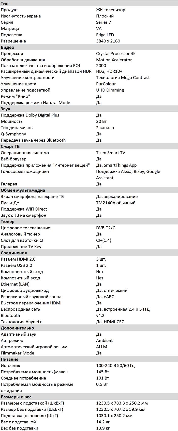 Характеристики AU7100