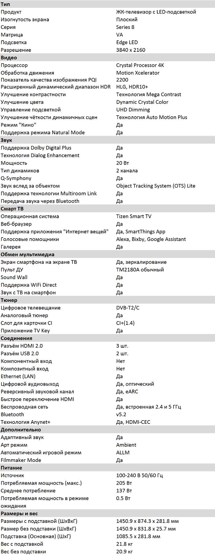 Характеристики AU8000