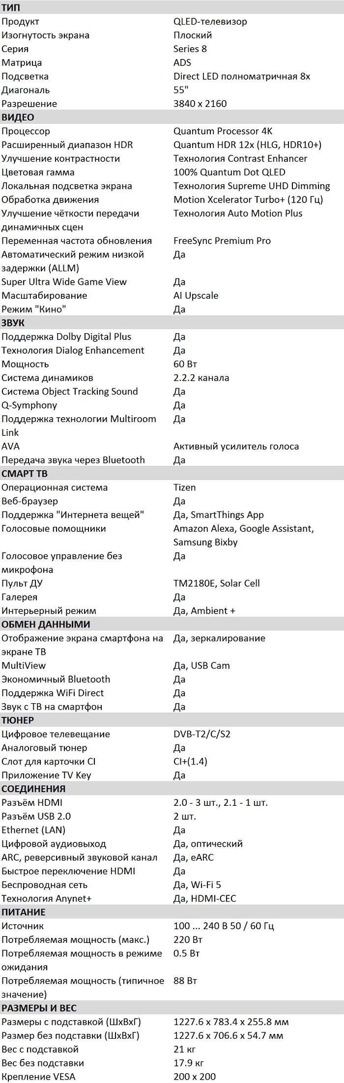 Характеристики Q80A