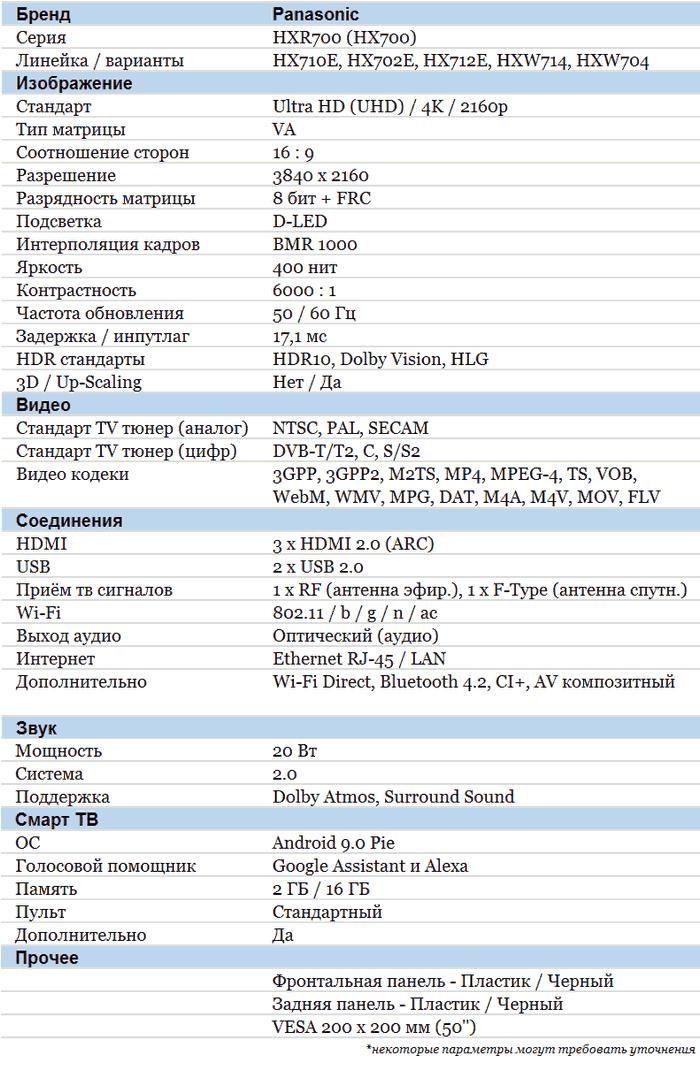 Panasonic HXR700 характеристики