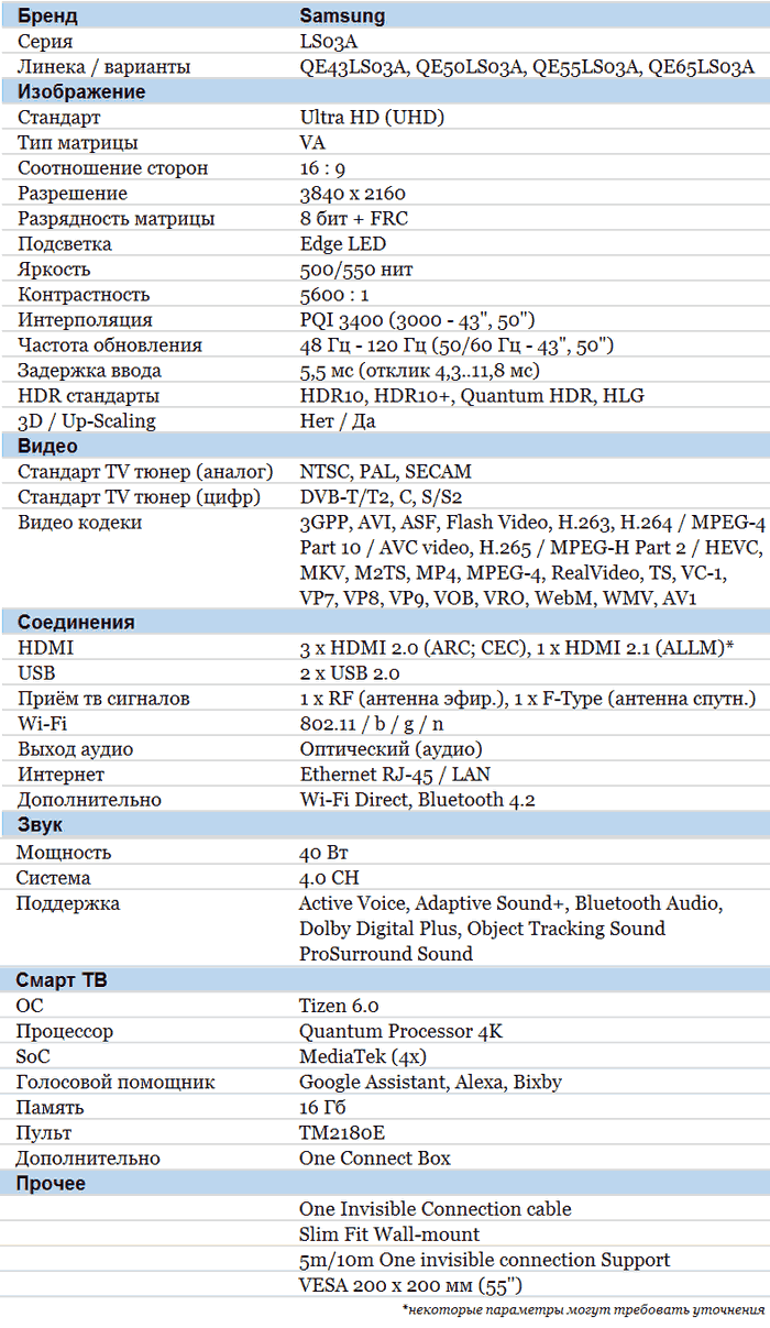 Samsung LS03A характеристики