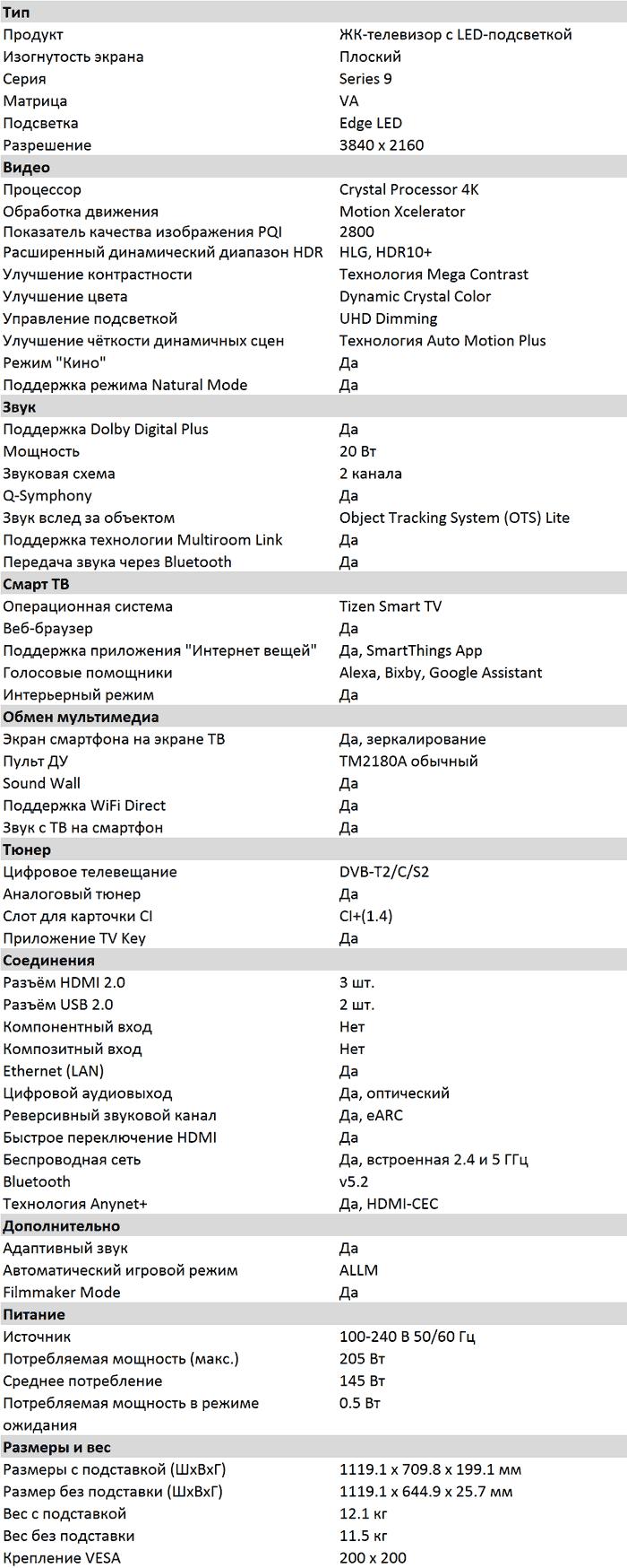 Характеристики AU9000