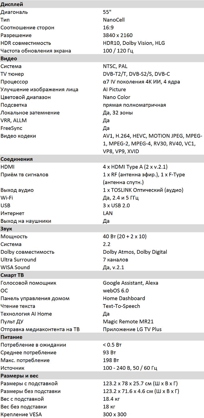 Характеристики NANO906PB