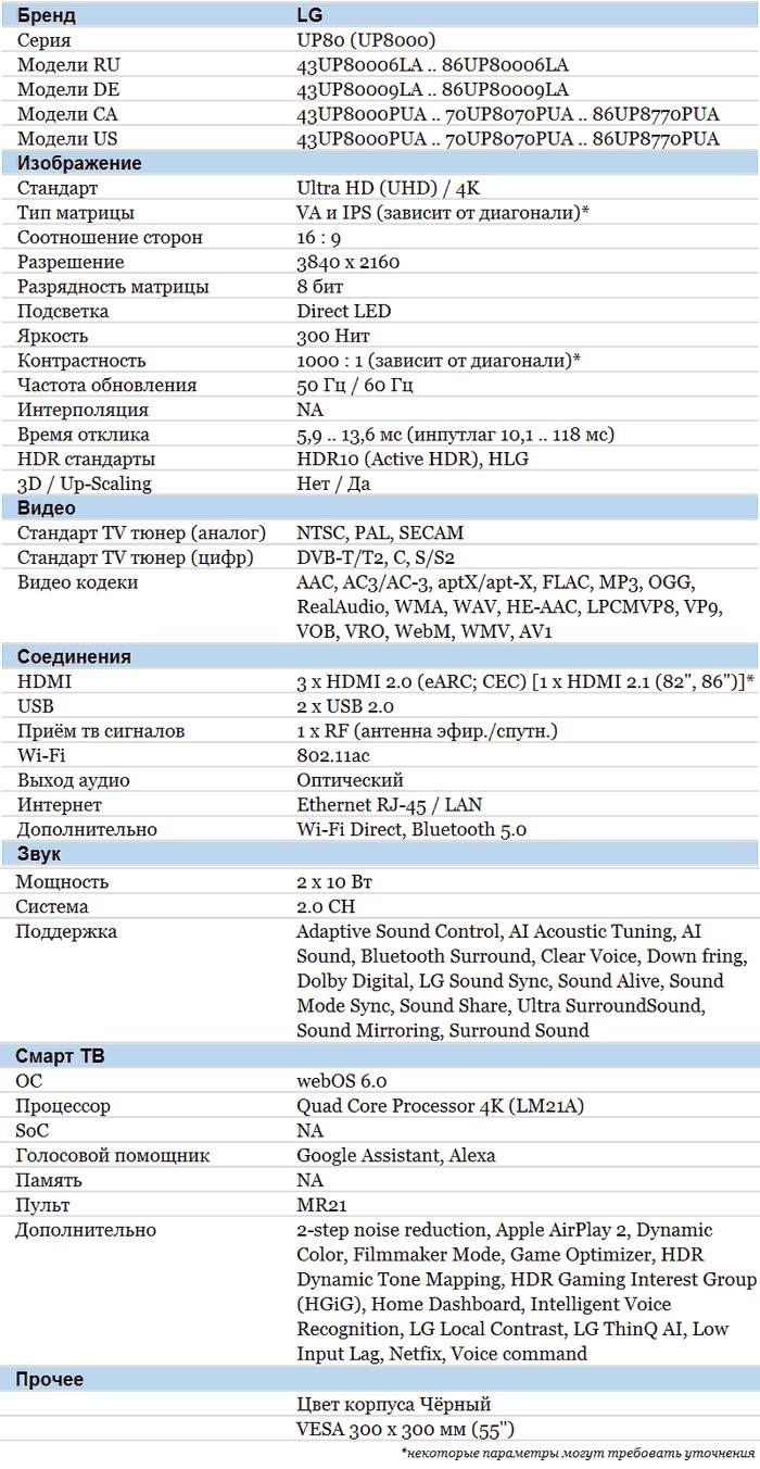 LG UP8000 характеристики