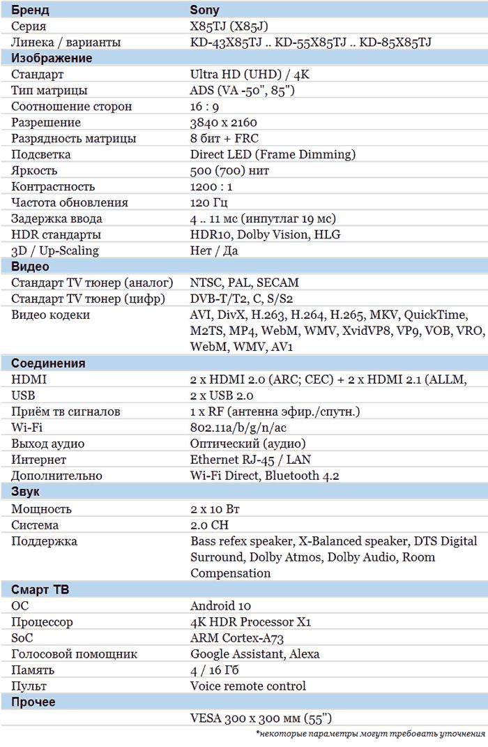 Sony X85TJ характеристики