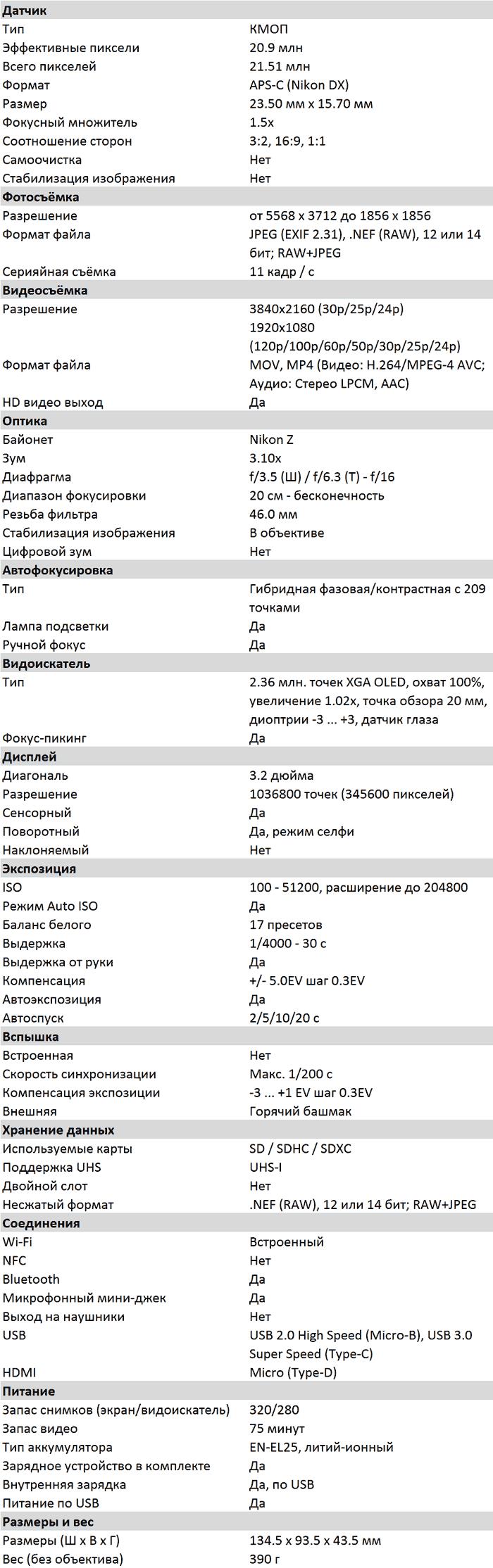 Характеристики Z fc