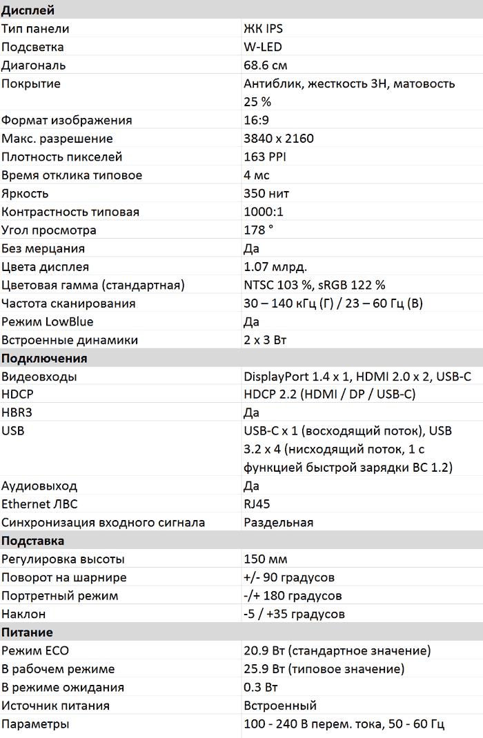 Характеристики 279P1