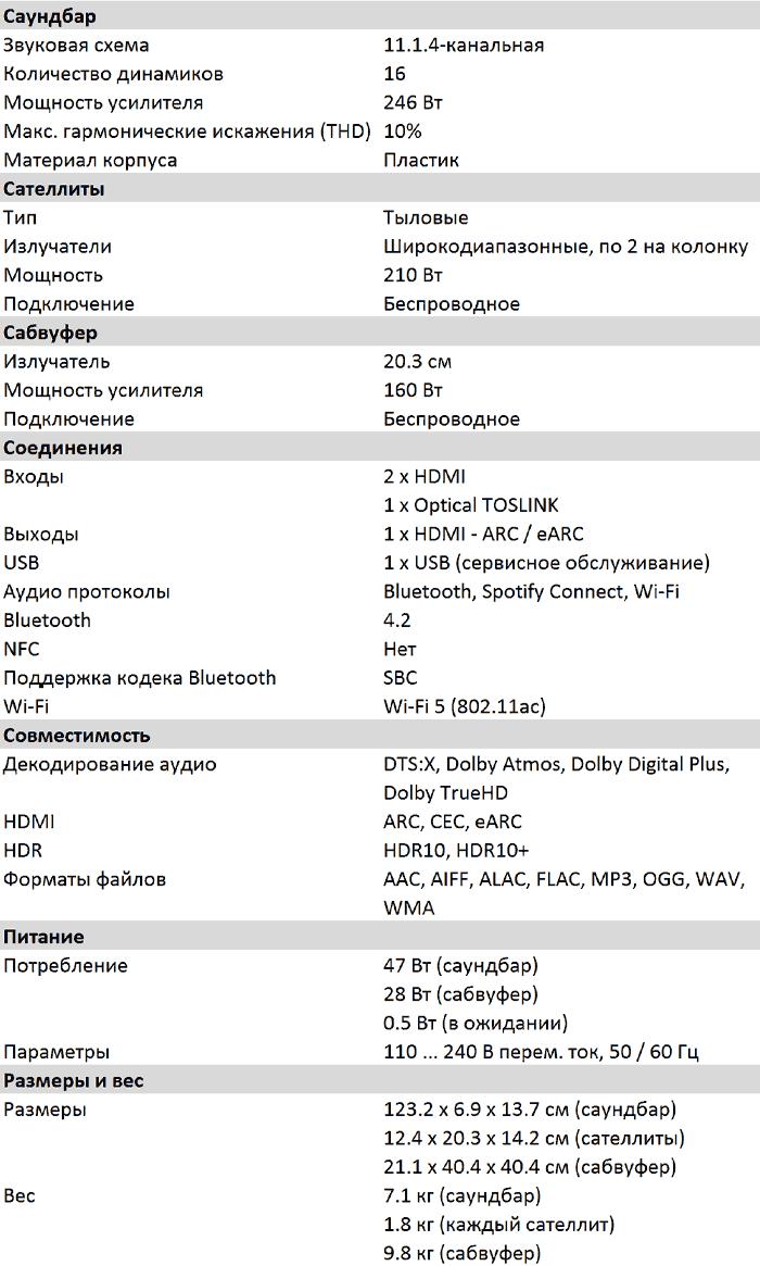 Характеристики HW-Q950A