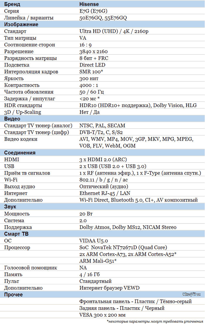 Hisense E76G характеристики