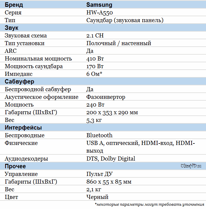 Samsung HW-A550 характеристики