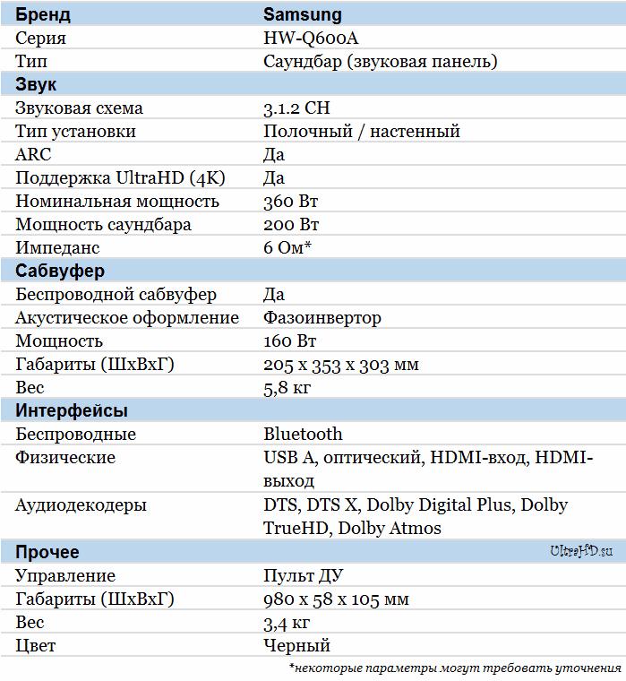 Samsung HW-Q600A характеристики