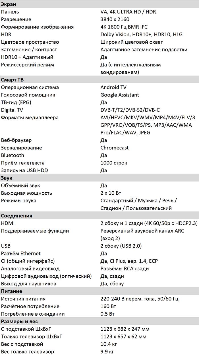 Характеристики JXR800